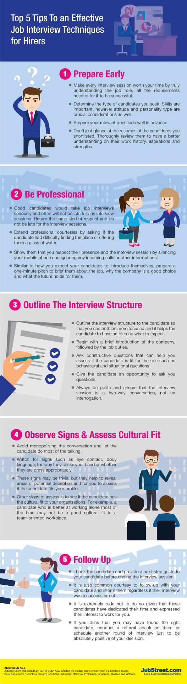 effective job interview techniques infographic hirer top 5 tips to an effective - Job Interview Techniques Tips